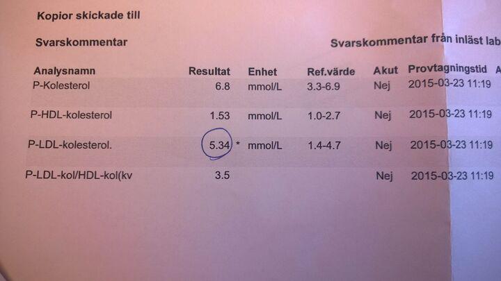 ldl kolesterol normalvärde